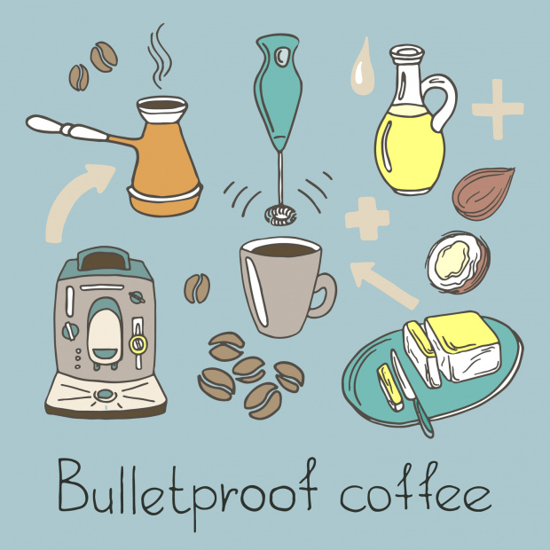 Bulletproof Coffee (image/jpeg)